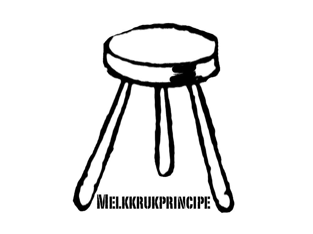 melkkrukprincipe